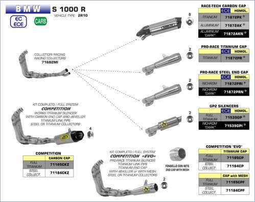 BMW S 1000 R 17