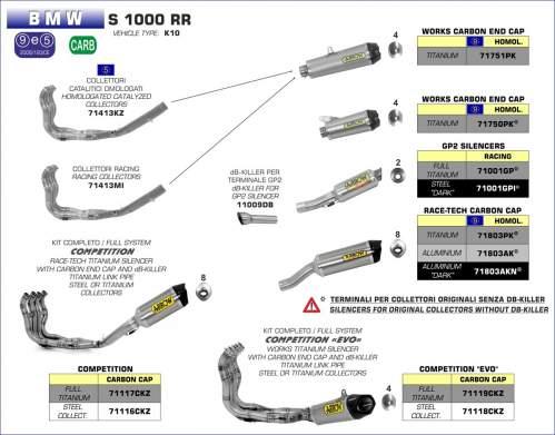 BMW S 1000 RR 09 14