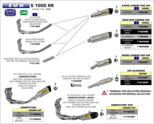 BMW S 1000 RR 15 16