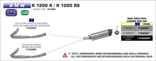BMW R 1200 R RS 15 16